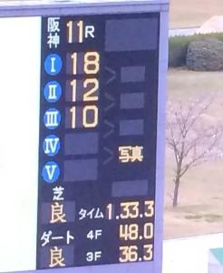 第74桜花賞
